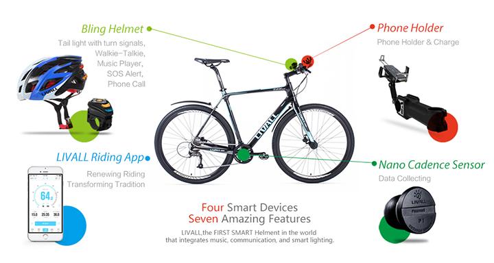 说明: Smart cycling system